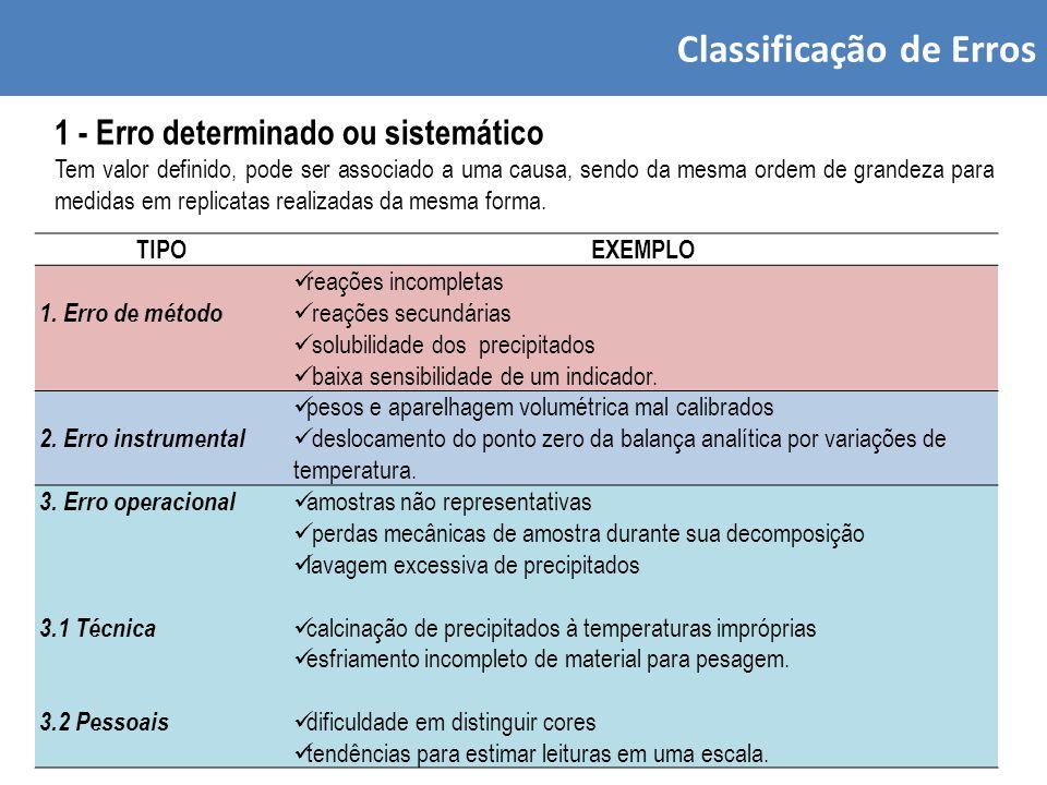 Classificação de Erros 1 - Erro determinado ou sistemático Tem valor definido, pode ser associado a uma causa, sendo da mesma ordem de grandeza para medidas em replicatas realizadas da mesma forma.