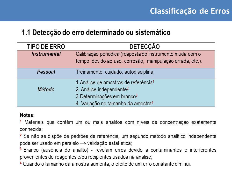 Classificação de Erros 1.1 Detecção do erro determinado ou sistemático TIPO DE ERRODETECÇÃO Instrumental Calibração periódica (resposta do instrumento muda com o tempo devido ao uso, corrosão, manipulação errada, etc.).