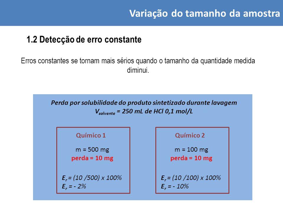 Variação do tamanho da amostra 1.2 Detecção de erro constante Erros constantes se tornam mais sérios quando o tamanho da quantidade medida diminui.