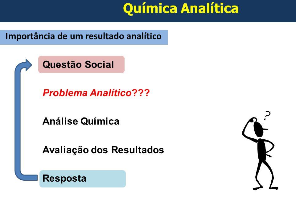 Importância de um resultado analítico Questão Social Problema Analítico??.