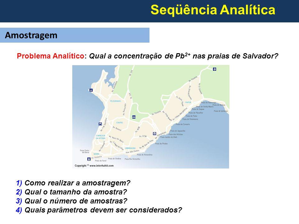 Seqüência Analítica Amostragem Problema Analítico: Qual a concentração de Pb 2+ nas praias de Salvador.