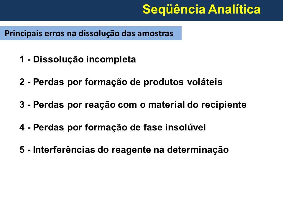 Seqüência Analítica Principais erros na dissolução das amostras 1 - Dissolução incompleta 2 - Perdas por formação de produtos voláteis 3 - Perdas por reação com o material do recipiente 4 - Perdas por formação de fase insolúvel 5 - Interferências do reagente na determinação