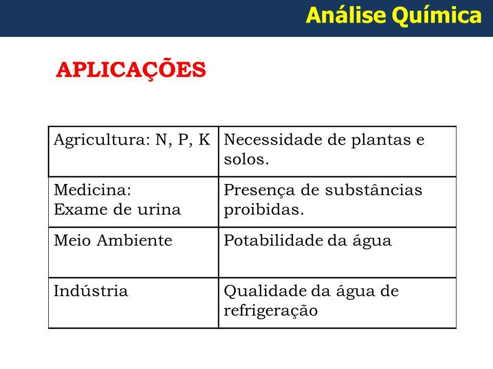 APLICAÇÕES Agricultura: N, P, KNecessidade de plantas e solos.