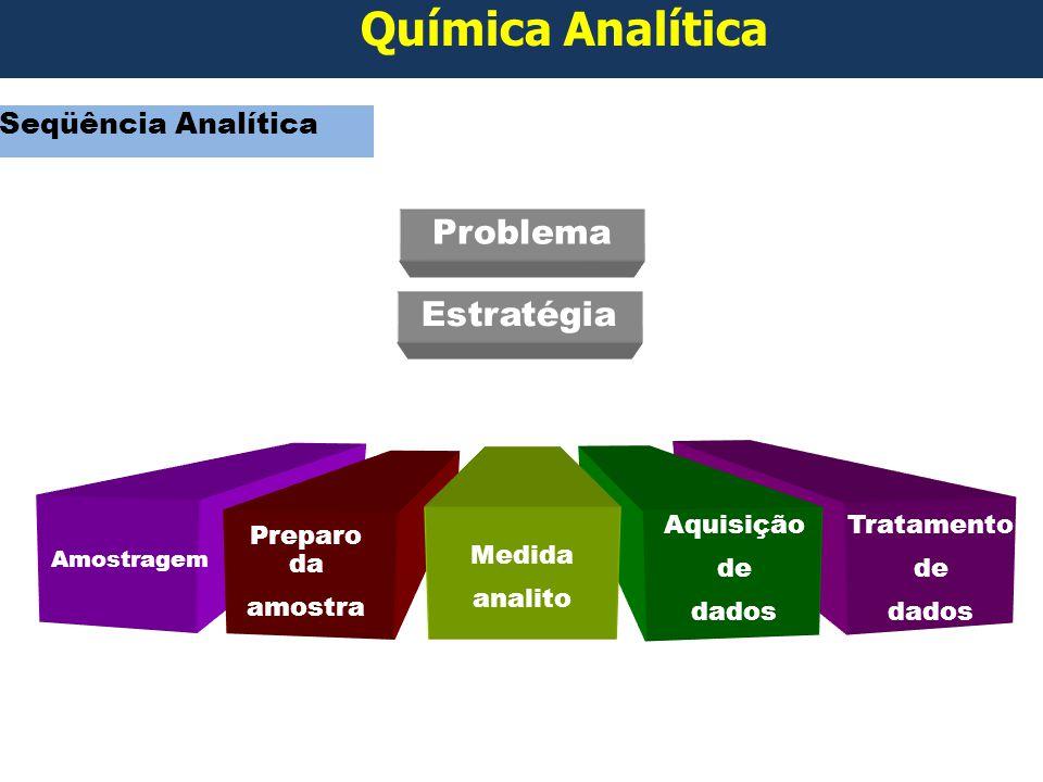 Seqüência Analítica Preparo da amostra Amostragem Medida analito Aquisição de dados Tratamento de dados Problema Estratégia Química Analítica