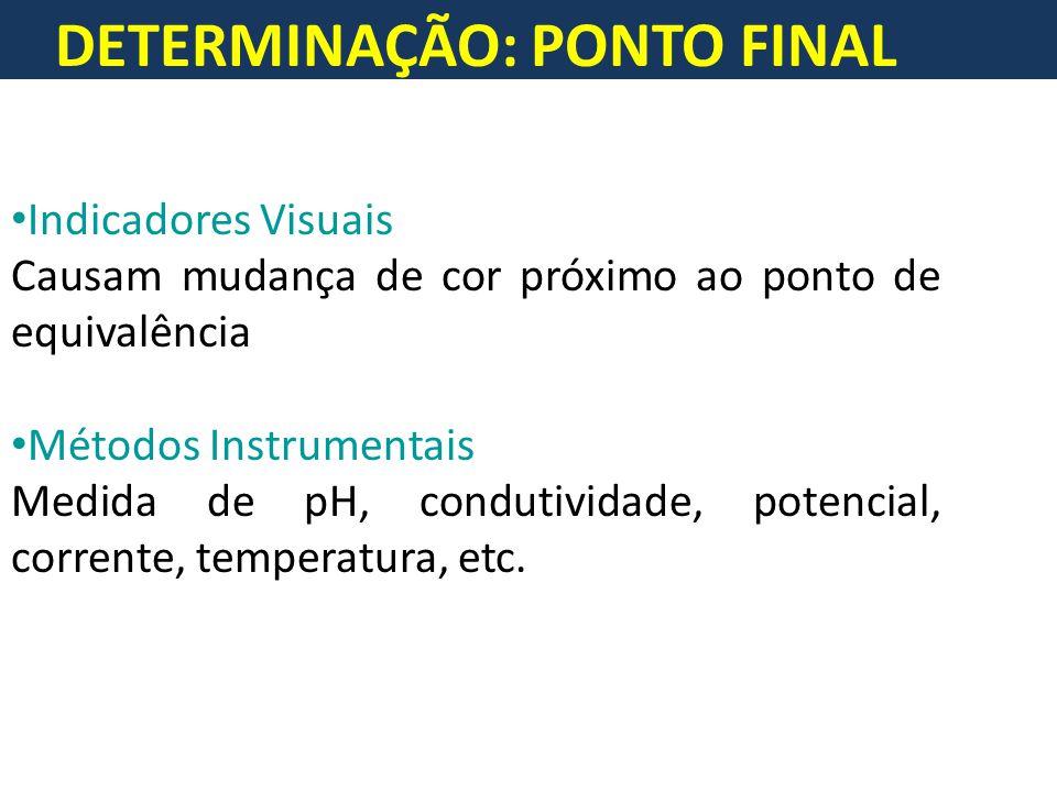 DETERMINAÇÃO: PONTO FINAL Indicadores Visuais Causam mudança de cor próximo ao ponto de equivalência Métodos Instrumentais Medida de pH, condutividade, potencial, corrente, temperatura, etc.