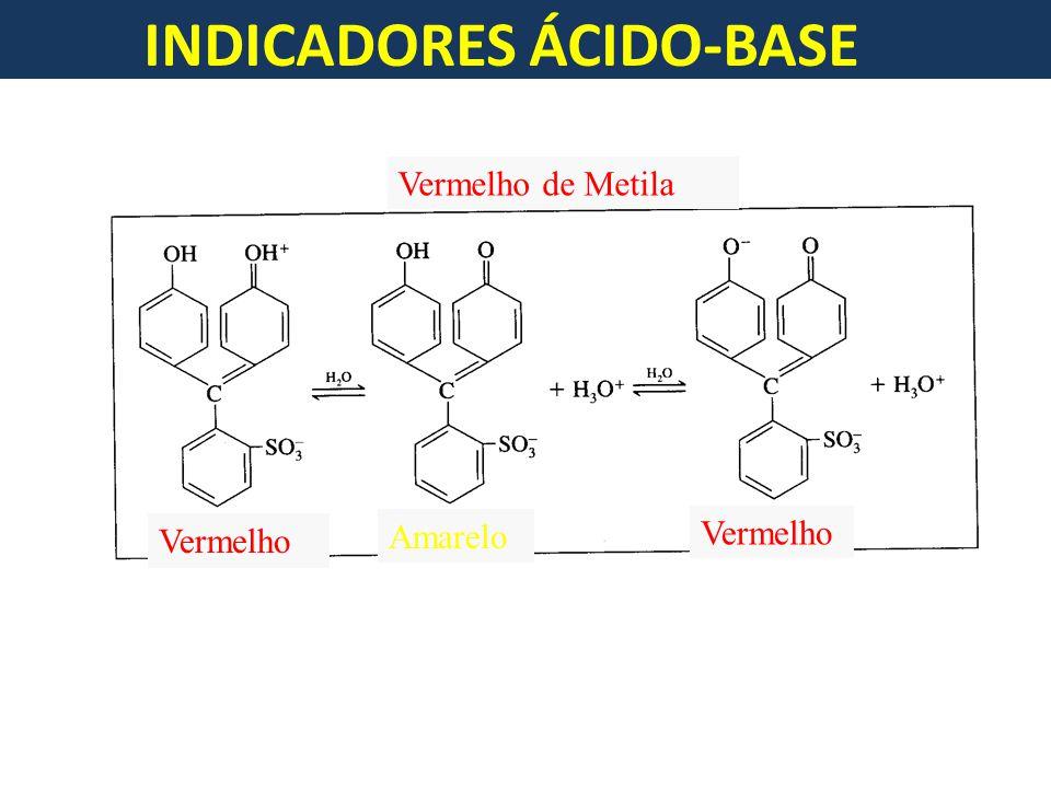 INDICADORES ÁCIDO-BASE Vermelho Amarelo Vermelho Vermelho de Metila