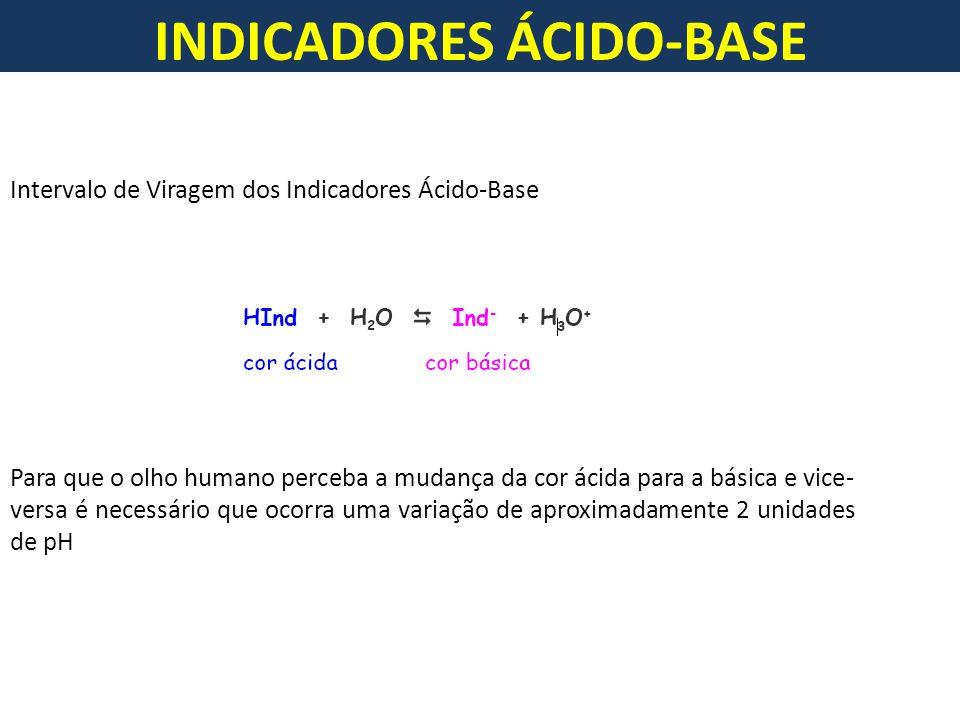INDICADORES ÁCIDO-BASE Intervalo de Viragem dos Indicadores Ácido-Base Para que o olho humano perceba a mudança da cor ácida para a básica e vice- versa é necessário que ocorra uma variação de aproximadamente 2 unidades de pH
