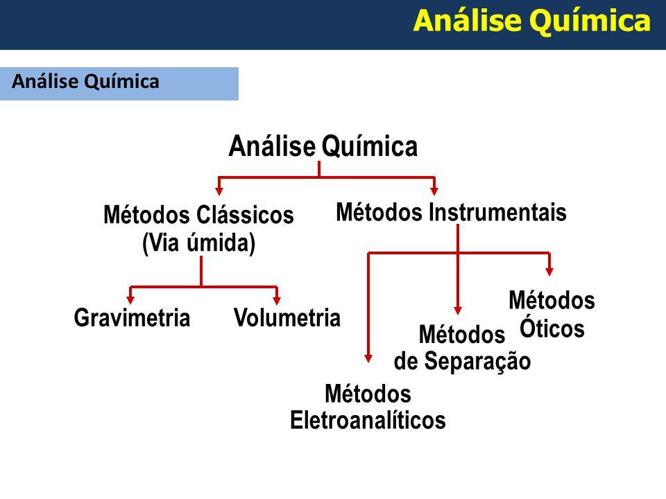 Análise Química Métodos Instrumentais Métodos Clássicos (Via úmida) GravimetriaVolumetria Métodos Óticos Métodos Eletroanalíticos Métodos de Separação