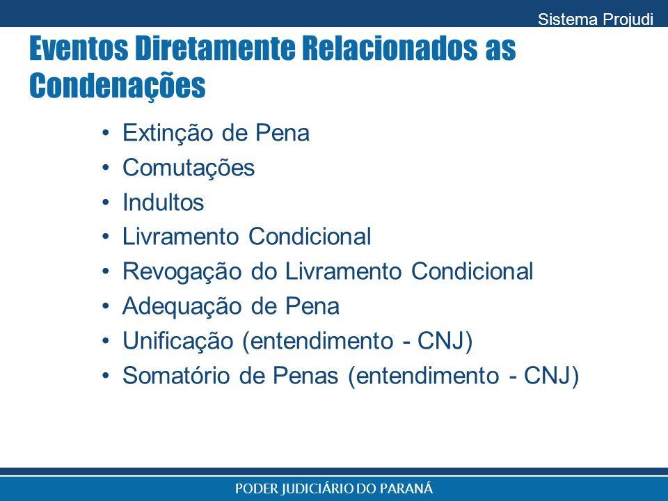 Sistema Projudi PODER JUDICIÁRIO DO PARANÁ Eventos Diretamente Relacionados as Condenações Extinção de Pena Comutações Indultos Livramento Condicional