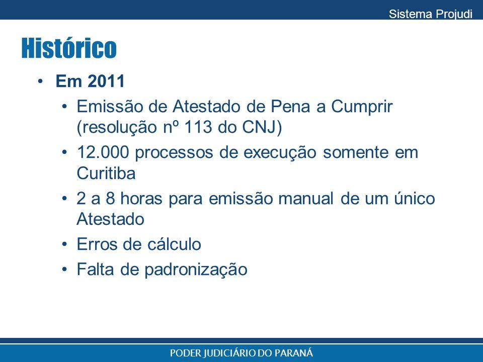 Sistema Projudi Histórico Em 2011 Emissão de Atestado de Pena a Cumprir (resolução nº 113 do CNJ) 12.000 processos de execução somente em Curitiba 2 a