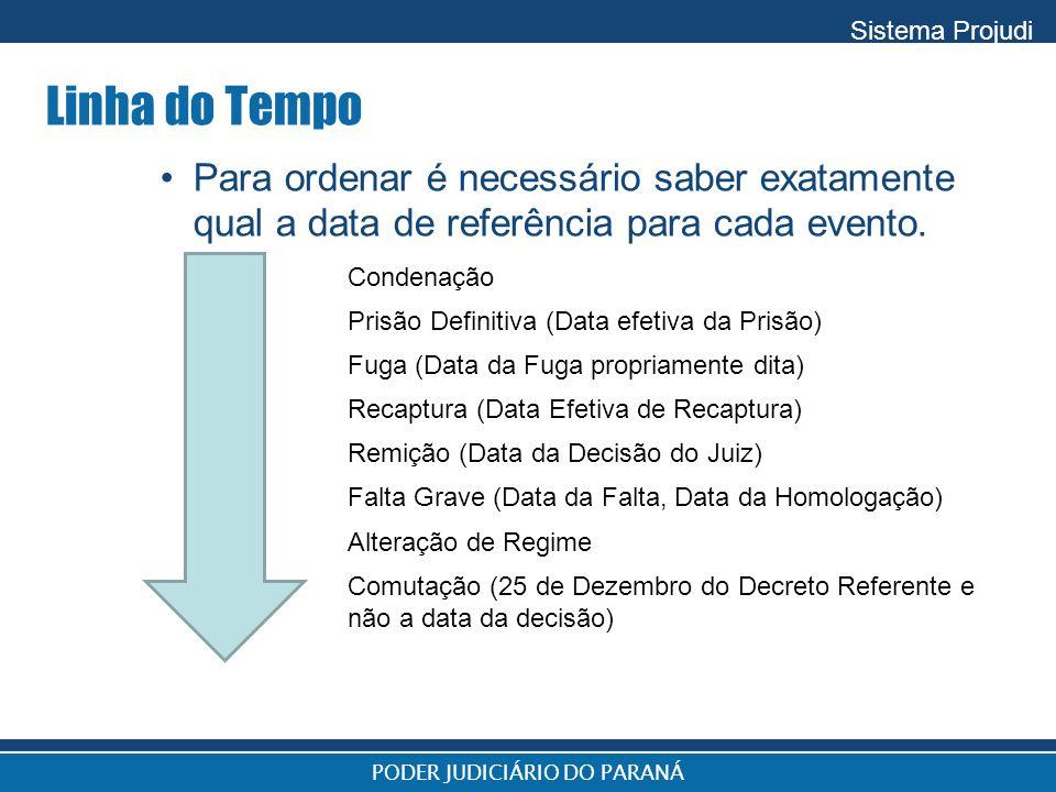 Sistema Projudi PODER JUDICIÁRIO DO PARANÁ Linha do Tempo Para ordenar é necessário saber exatamente qual a data de referência para cada evento. Conde