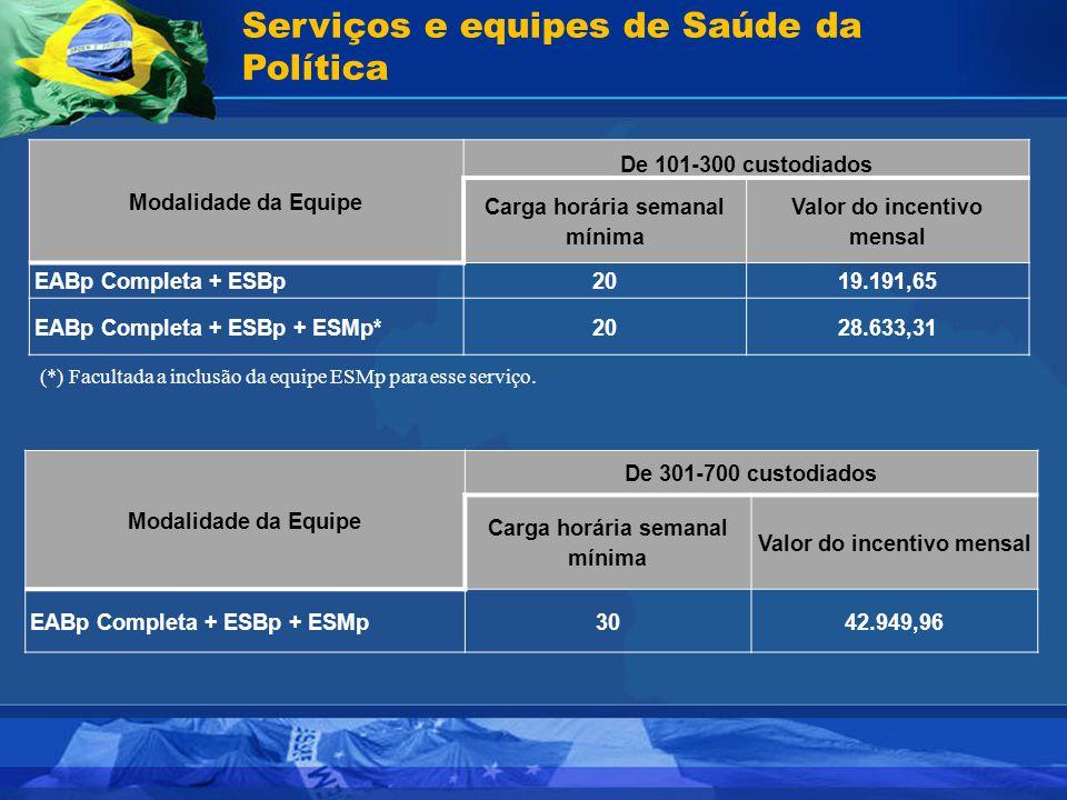 Serviços e equipes de Saúde da Política Modalidade da Equipe De 301-700 custodiados Carga horária semanal mínima Valor do incentivo mensal EABp Comple