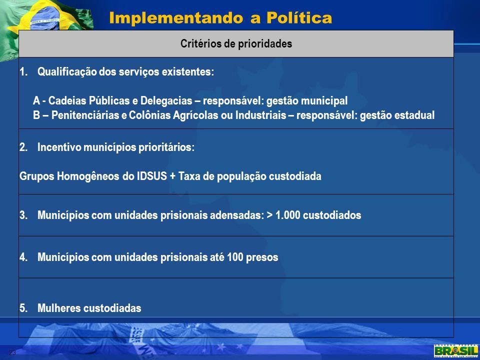 23 Implementando a Política Critérios de prioridades 1.Qualificação dos serviços existentes: A - Cadeias Públicas e Delegacias – responsável: gestão m