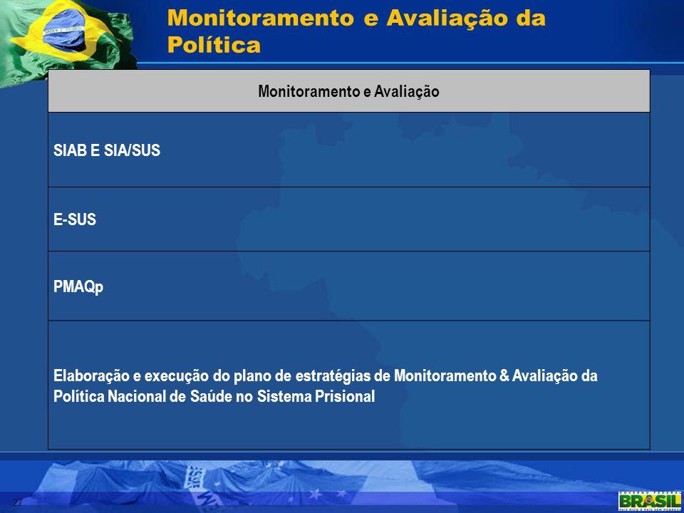 27 Monitoramento e Avaliação da Política Monitoramento e Avaliação SIAB E SIA/SUS E-SUS PMAQp Elaboração e execução do plano de estratégias de Monitor