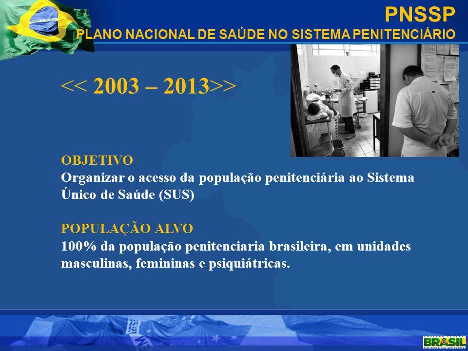 PNSSP PLANO NACIONAL DE SAÚDE NO SISTEMA PENITENCIÁRIO > OBJETIVO Organizar o acesso da população penitenciária ao Sistema Único de Saúde (SUS) POPULA