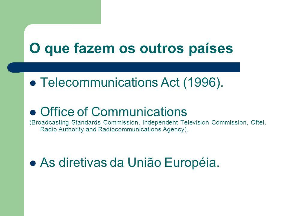 Alguns desafios do futuro Convergência de mídias (o caso do IP). Concentração empresarial. Trasnacionalização da economia.