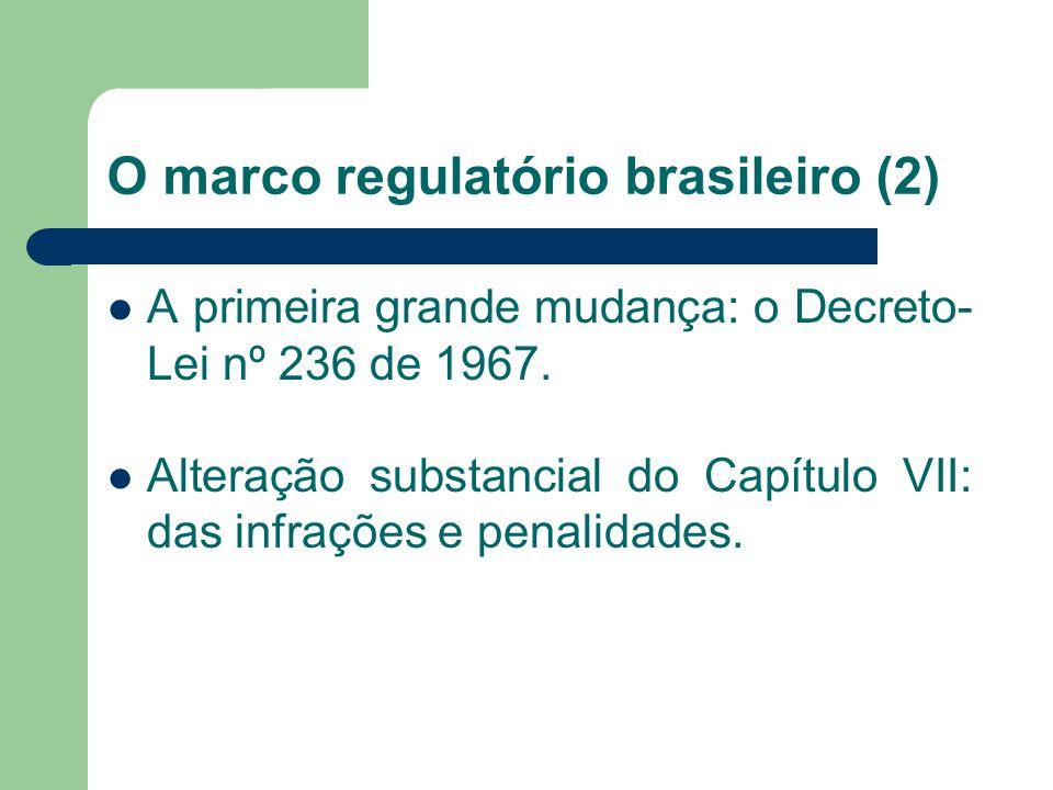 O marco regulatório brasileiro (1) Código Brasileiro de Telecomunicações (Lei 4.117 de 27 de agosto de 1962)Lei 4.117 de 27 de agosto de 1962
