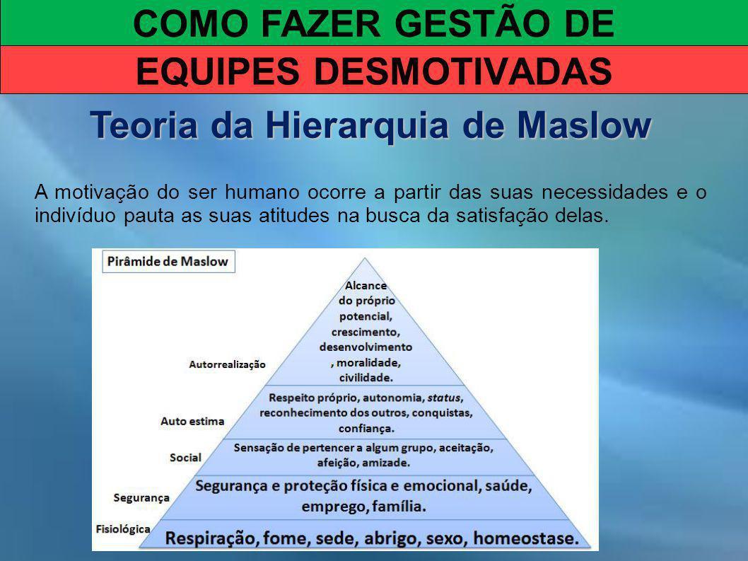 COMO FAZER GESTÃO DE EQUIPES DESMOTIVADAS Teoria da Hierarquia de Maslow A motivação do ser humano ocorre a partir das suas necessidades e o indivíduo pauta as suas atitudes na busca da satisfação delas.