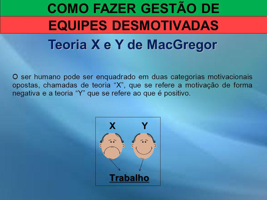 COMO FAZER GESTÃO DE EQUIPES DESMOTIVADAS Teoria X e Y de MacGregor O ser humano pode ser enquadrado em duas categorias motivacionais opostas, chamadas de teoria X , que se refere a motivação de forma negativa e a teoria Y que se refere ao que é positivo.
