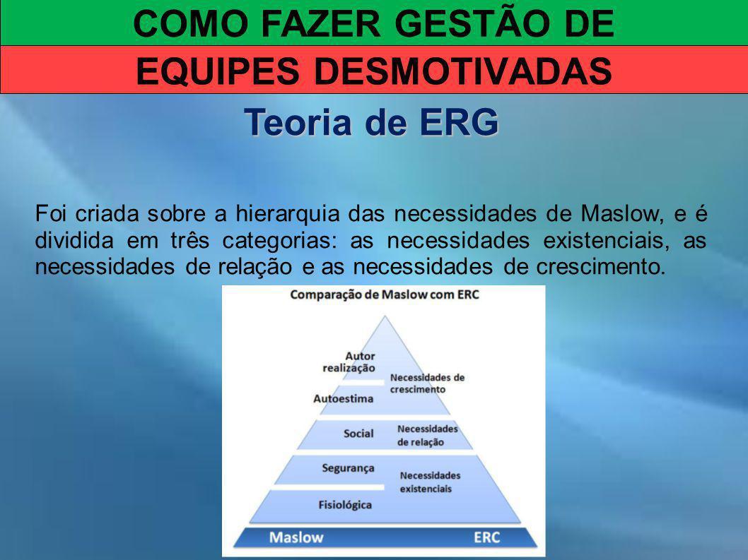 COMO FAZER GESTÃO DE EQUIPES DESMOTIVADAS Teoria de ERG Foi criada sobre a hierarquia das necessidades de Maslow, e é dividida em três categorias: as necessidades existenciais, as necessidades de relação e as necessidades de crescimento.