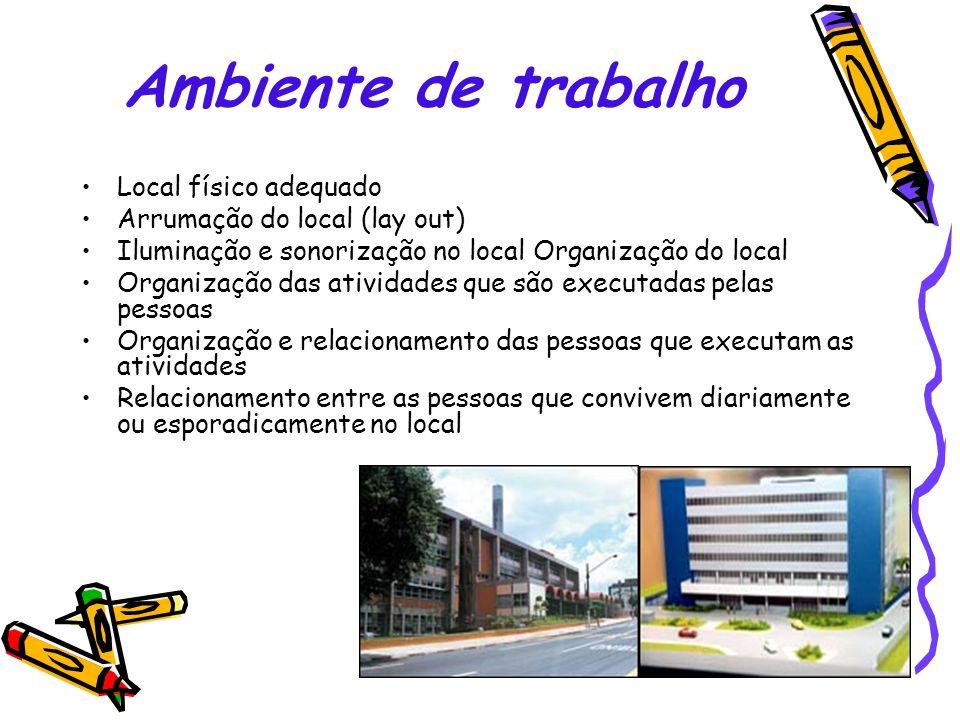Ambiente de trabalho Local físico adequado Arrumação do local (lay out) Iluminação e sonorização no local Organização do local Organização das ativida
