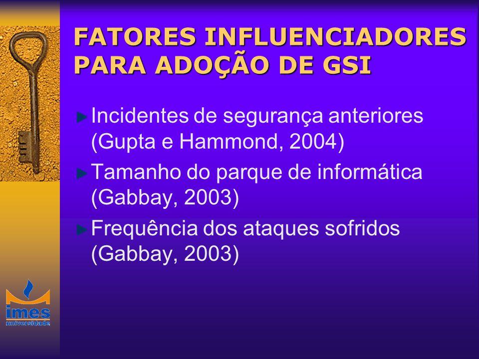 FATORES INFLUENCIADORES PARA ADOÇÃO DE GSI Incidentes de segurança anteriores (Gupta e Hammond, 2004) Tamanho do parque de informática (Gabbay, 2003)