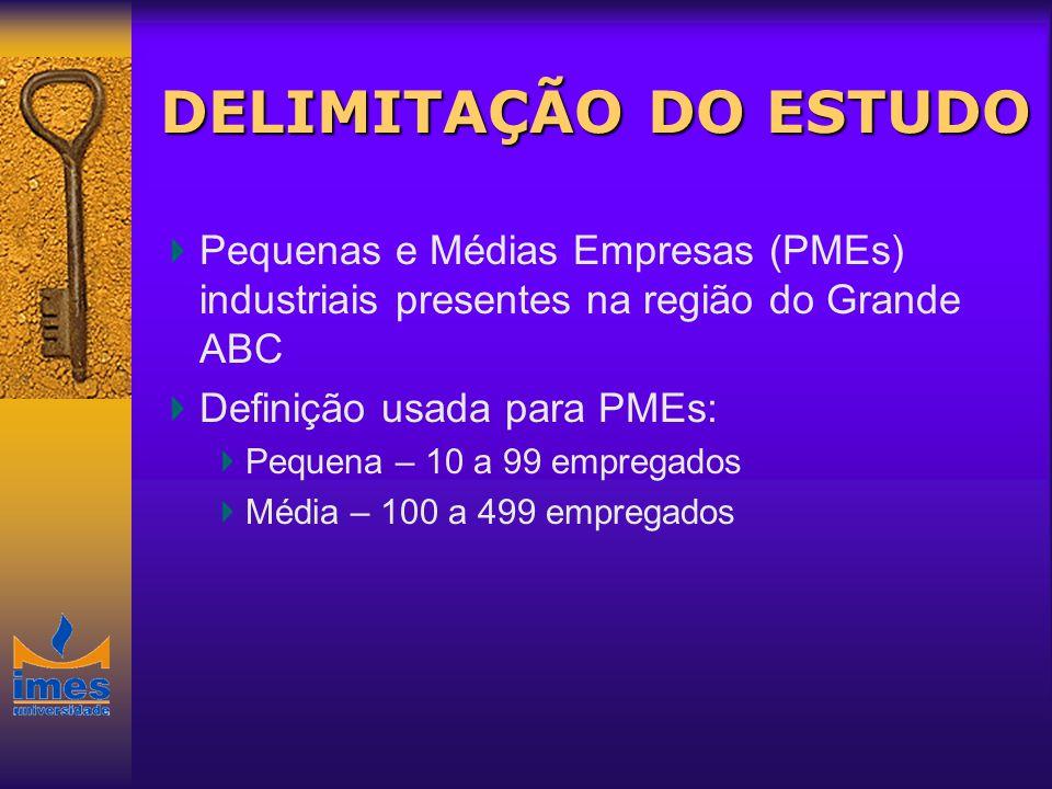 DELIMITAÇÃO DO ESTUDO Pequenas e Médias Empresas (PMEs) industriais presentes na região do Grande ABC Definição usada para PMEs: Pequena – 10 a 99 emp