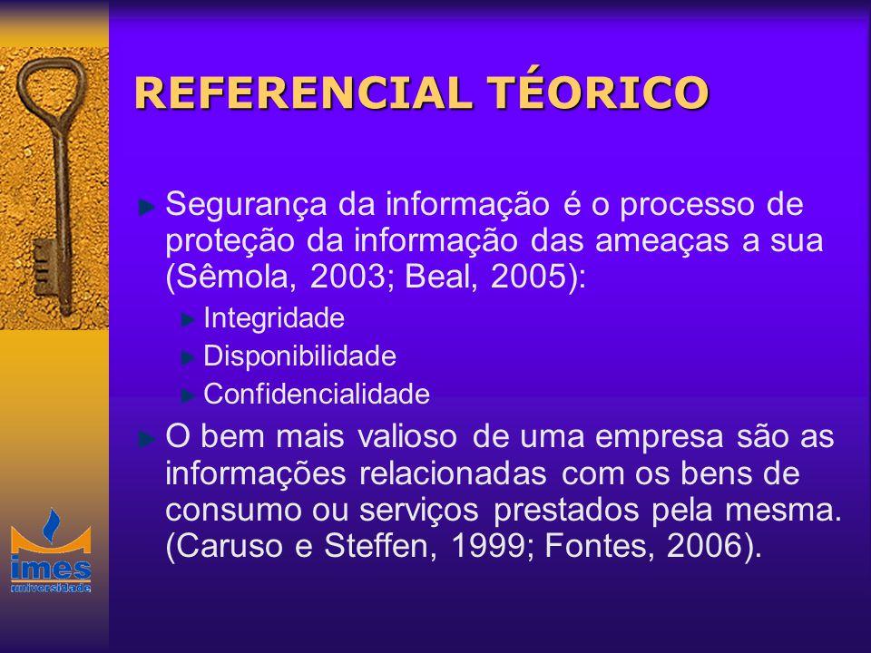 REFERENCIAL TÉORICO Segurança da informação é o processo de proteção da informação das ameaças a sua (Sêmola, 2003; Beal, 2005): Integridade Disponibi