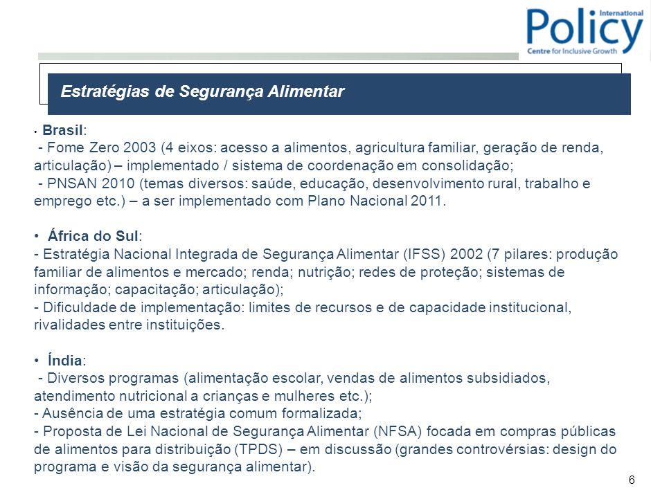 6 Estratégias de Segurança Alimentar Brasil: - Fome Zero 2003 (4 eixos: acesso a alimentos, agricultura familiar, geração de renda, articulação) – imp