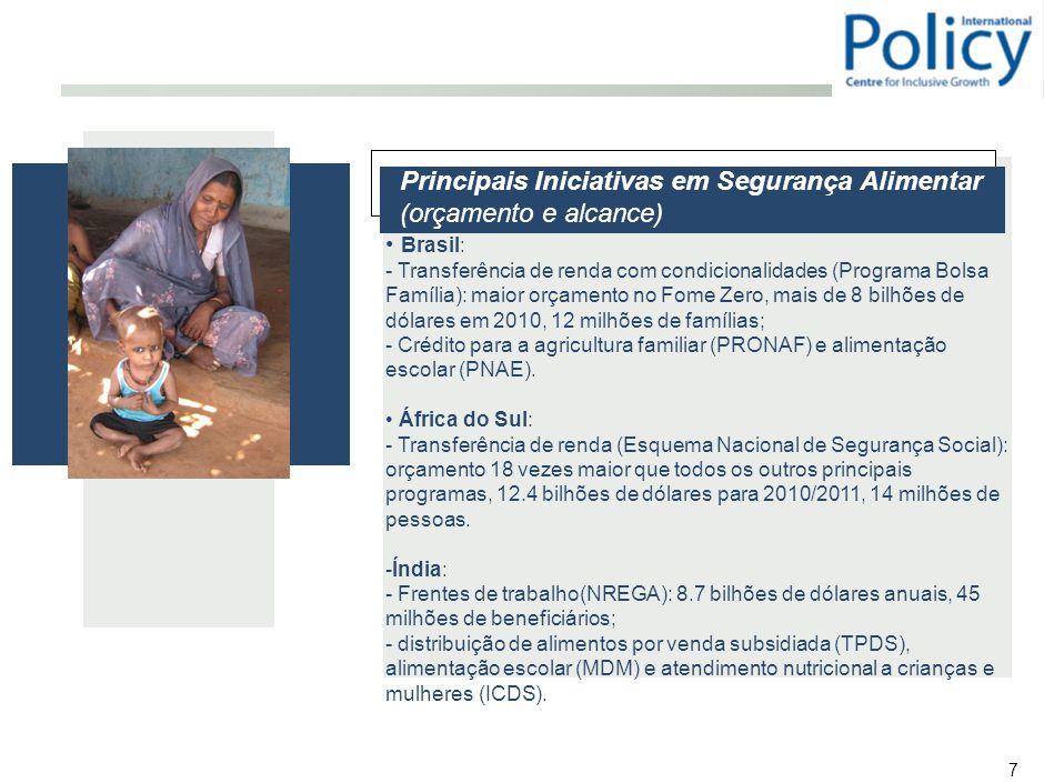 7 Principais Iniciativas em Segurança Alimentar (orçamento e alcance) Brasil: - Transferência de renda com condicionalidades (Programa Bolsa Família): maior orçamento no Fome Zero, mais de 8 bilhões de dólares em 2010, 12 milhões de famílias; - Crédito para a agricultura familiar (PRONAF) e alimentação escolar (PNAE).