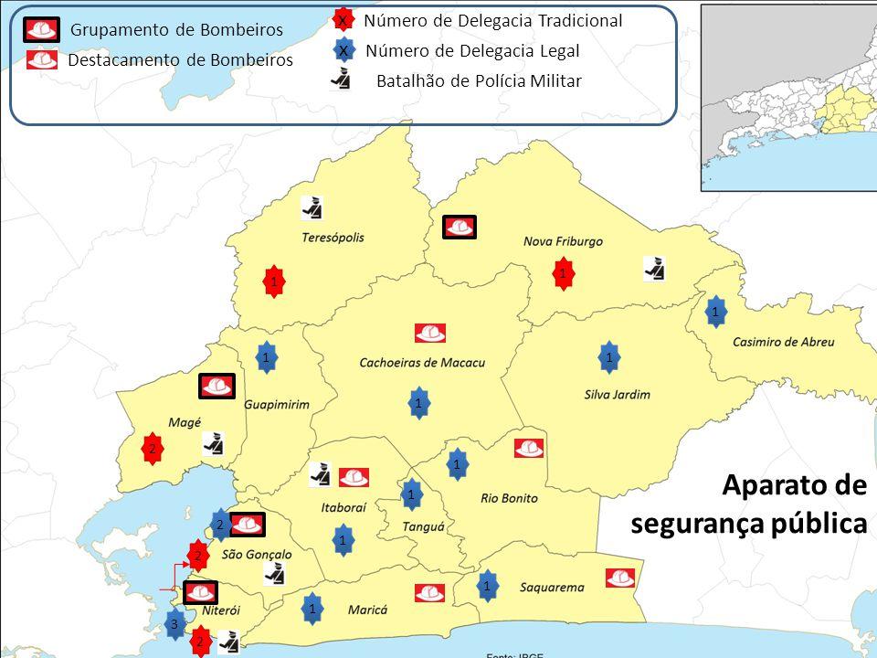 SEMINÁRIO REGIONAL INCID (INDICADORES DA CIDADANIA) – NITERÓI E SÃO GONÇALO 1 1 1 1 1 1 1 1 2 1 2 3 2 1 2 1 x x Grupamento de Bombeiros Destacamento d