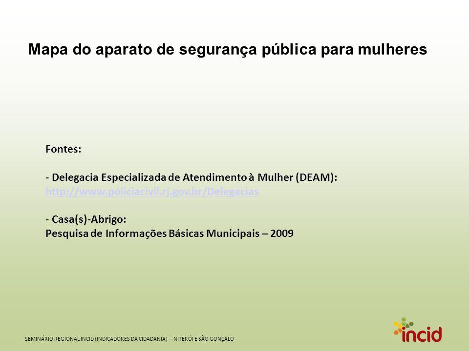 SEMINÁRIO REGIONAL INCID (INDICADORES DA CIDADANIA) – NITERÓI E SÃO GONÇALO Fontes: - Delegacia Especializada de Atendimento à Mulher (DEAM): http://w