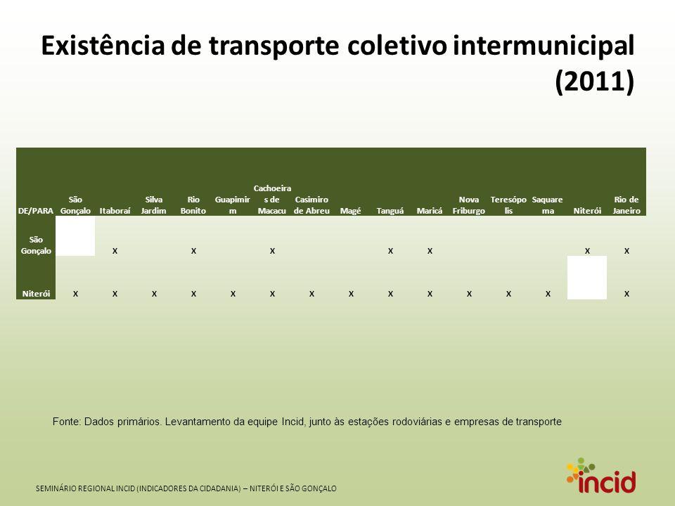 SEMINÁRIO REGIONAL INCID (INDICADORES DA CIDADANIA) – NITERÓI E SÃO GONÇALO Existência de transporte coletivo intermunicipal (2011) DE/PARA São Gonçal