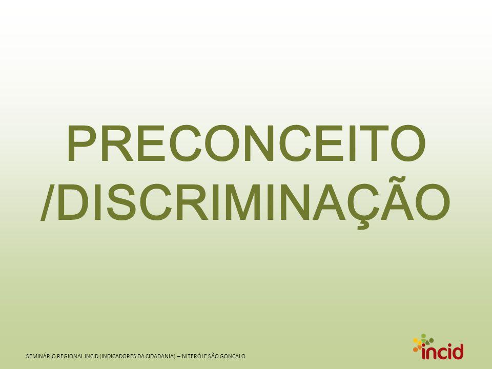 SEMINÁRIO REGIONAL INCID (INDICADORES DA CIDADANIA) – NITERÓI E SÃO GONÇALO PRECONCEITO /DISCRIMINAÇÃO