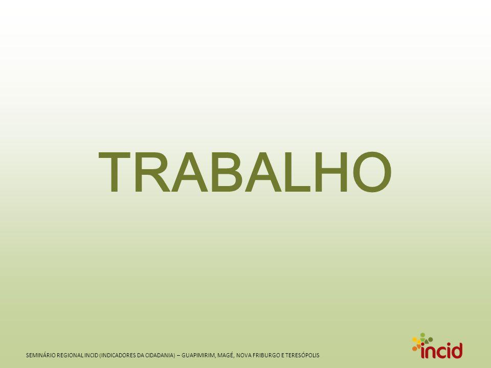 SEMINÁRIO REGIONAL INCID (INDICADORES DA CIDADANIA) – GUAPIMIRIM, MAGÉ, NOVA FRIBURGO E TERESÓPOLIS TRABALHO