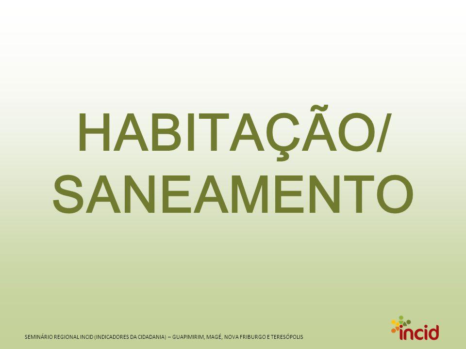 SEMINÁRIO REGIONAL INCID (INDICADORES DA CIDADANIA) – GUAPIMIRIM, MAGÉ, NOVA FRIBURGO E TERESÓPOLIS HABITAÇÃO/ SANEAMENTO