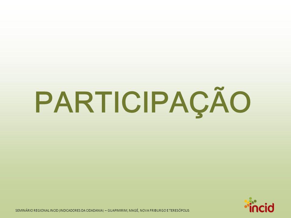 SEMINÁRIO REGIONAL INCID (INDICADORES DA CIDADANIA) – GUAPIMIRIM, MAGÉ, NOVA FRIBURGO E TERESÓPOLIS PARTICIPAÇÃO