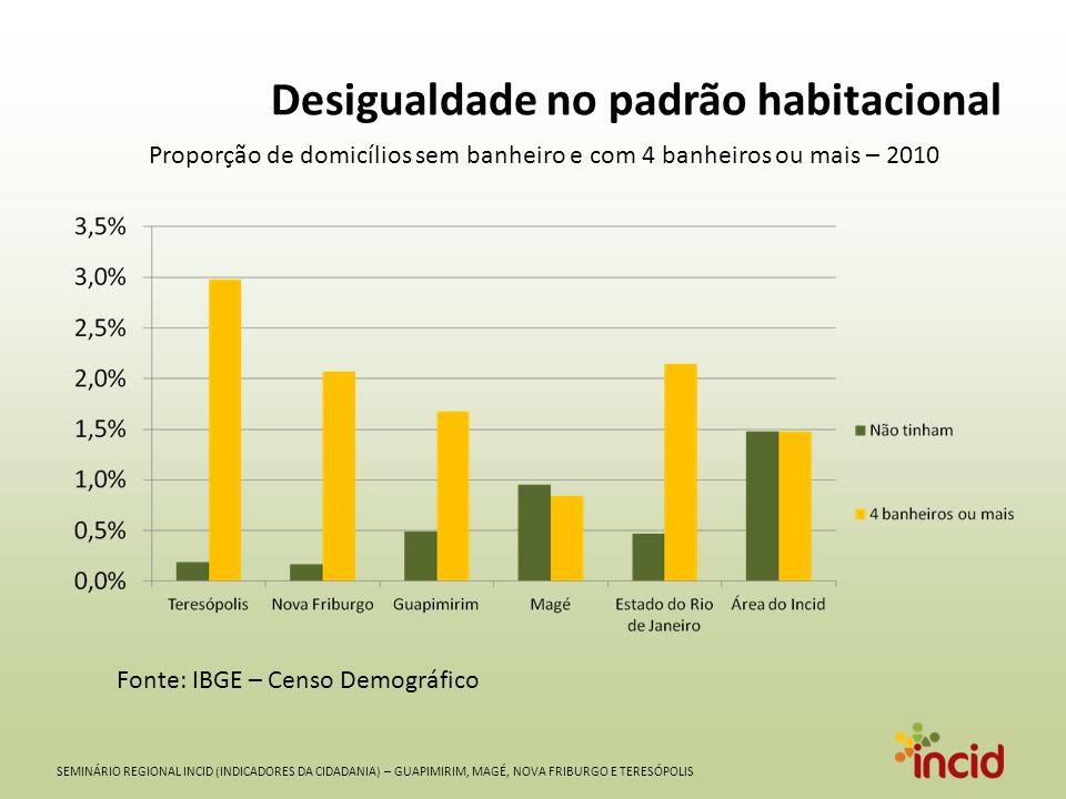 SEMINÁRIO REGIONAL INCID (INDICADORES DA CIDADANIA) – GUAPIMIRIM, MAGÉ, NOVA FRIBURGO E TERESÓPOLIS Desigualdade no padrão habitacional Fonte: IBGE – Censo Demográfico Proporção de domicílios sem banheiro e com 4 banheiros ou mais – 2010