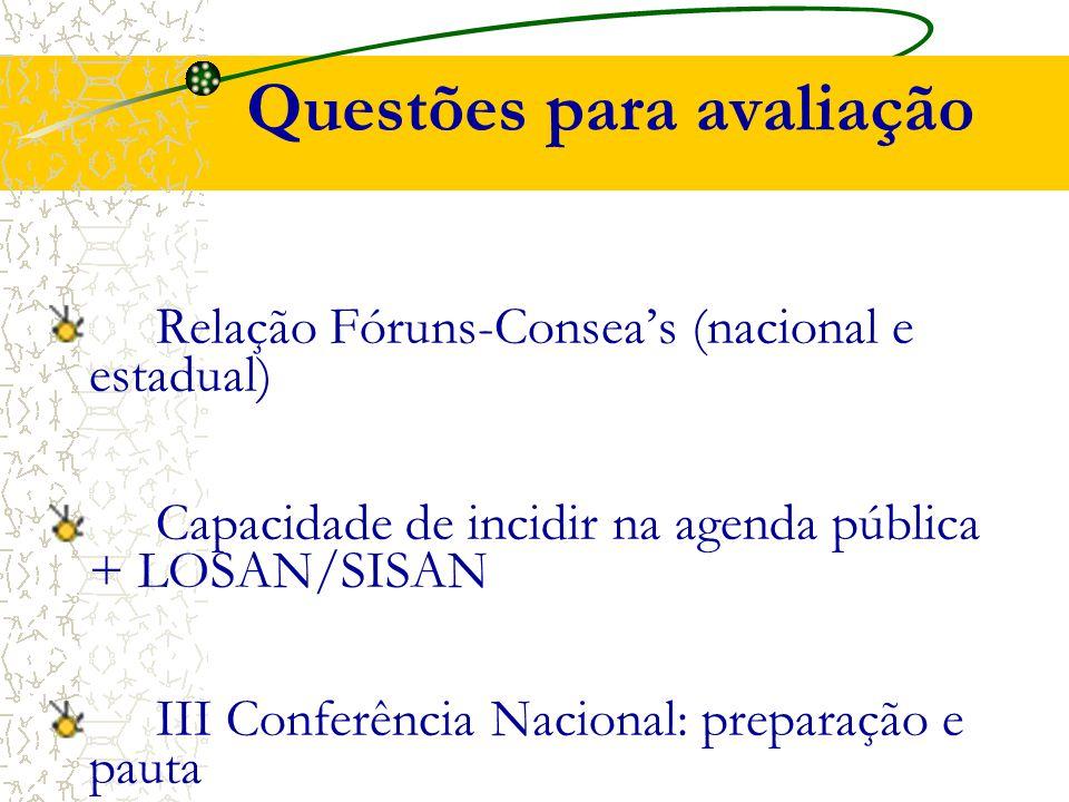 Questões para avaliação Relação Fóruns-Consea's (nacional e estadual) Capacidade de incidir na agenda pública + LOSAN/SISAN III Conferência Nacional: preparação e pauta