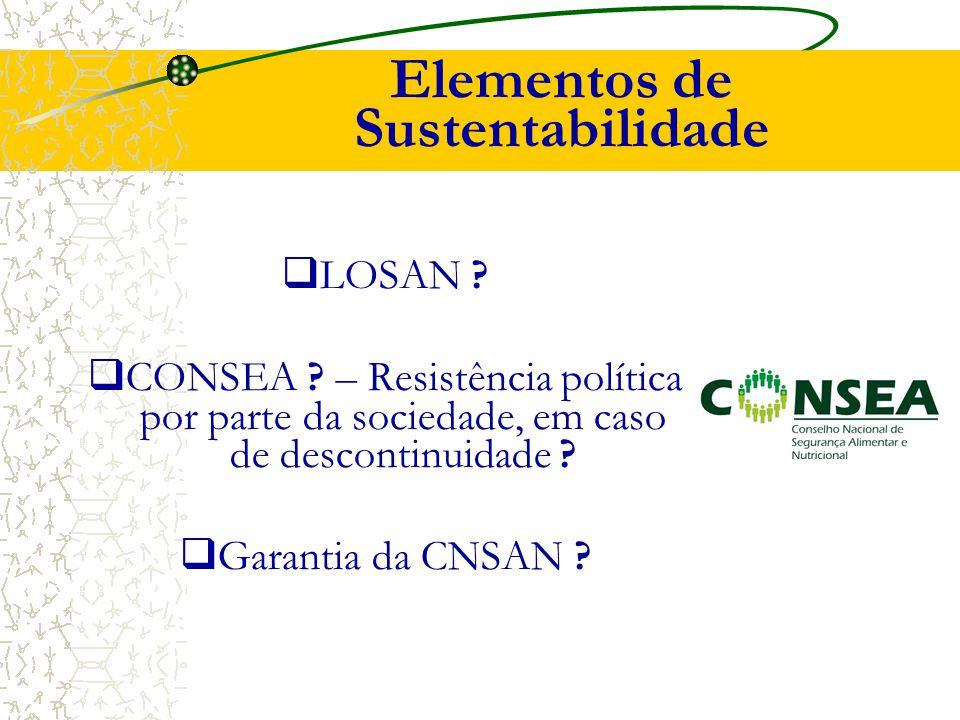 Elementos de Sustentabilidade  LOSAN .  CONSEA .