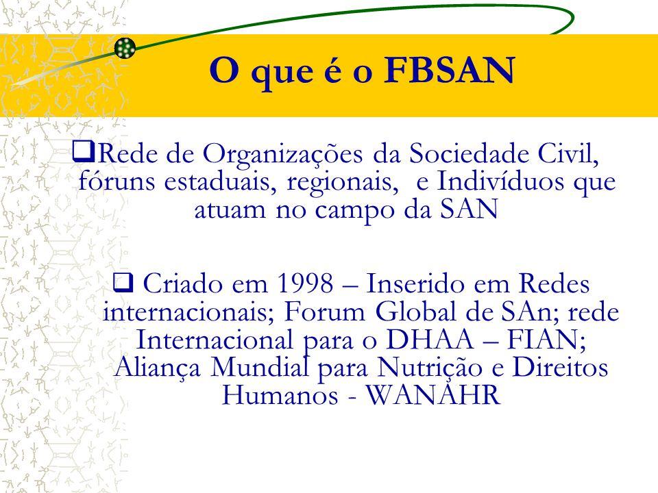 O que é o FBSAN  Rede de Organizações da Sociedade Civil, fóruns estaduais, regionais, e Indivíduos que atuam no campo da SAN  Criado em 1998 – Inserido em Redes internacionais; Forum Global de SAn; rede Internacional para o DHAA – FIAN; Aliança Mundial para Nutrição e Direitos Humanos - WANAHR