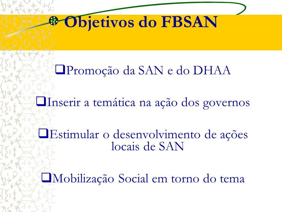 Objetivos do FBSAN  Promoção da SAN e do DHAA  Inserir a temática na ação dos governos  Estimular o desenvolvimento de ações locais de SAN  Mobilização Social em torno do tema