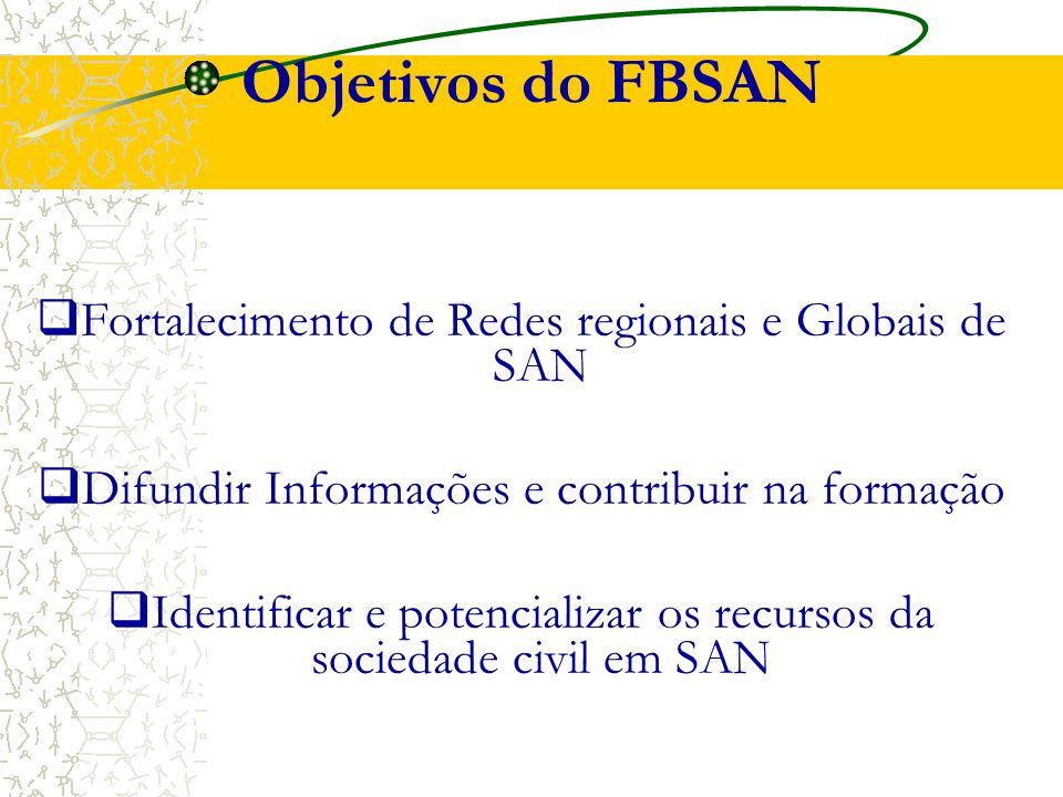 Objetivos do FBSAN  Fortalecimento de Redes regionais e Globais de SAN  Difundir Informações e contribuir na formação  Identificar e potencializar os recursos da sociedade civil em SAN