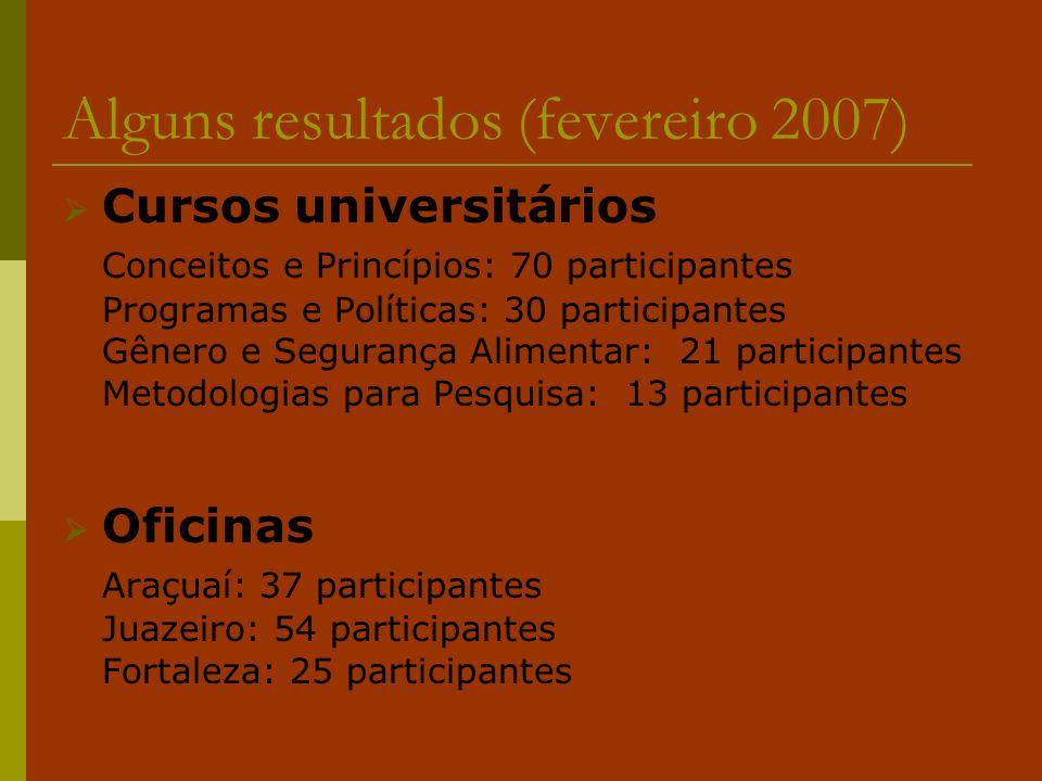 Alguns resultados (fevereiro 2007)  Cursos universitários Conceitos e Princípios: 70 participantes Programas e Políticas: 30 participantes Gênero e S
