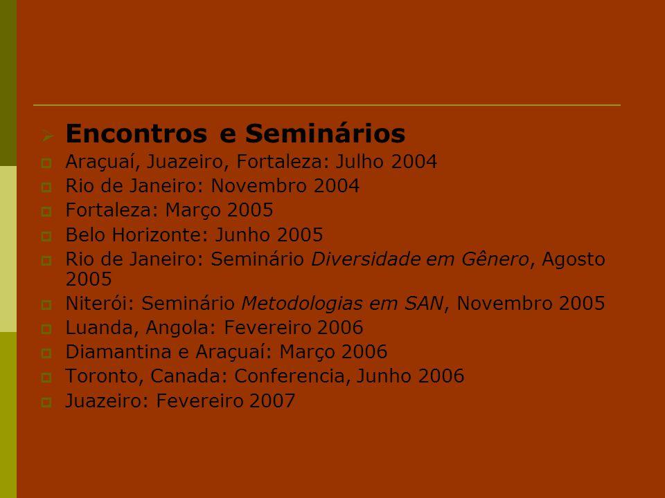  Encontros e Seminários  Araçuaí, Juazeiro, Fortaleza: Julho 2004  Rio de Janeiro: Novembro 2004  Fortaleza: Março 2005  Belo Horizonte: Junho 20