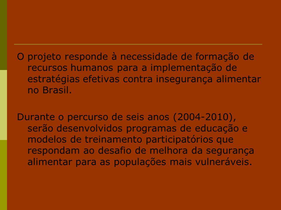 Algumas das atividades desenvolvidas no Brasil serão também replicadas em Angola.