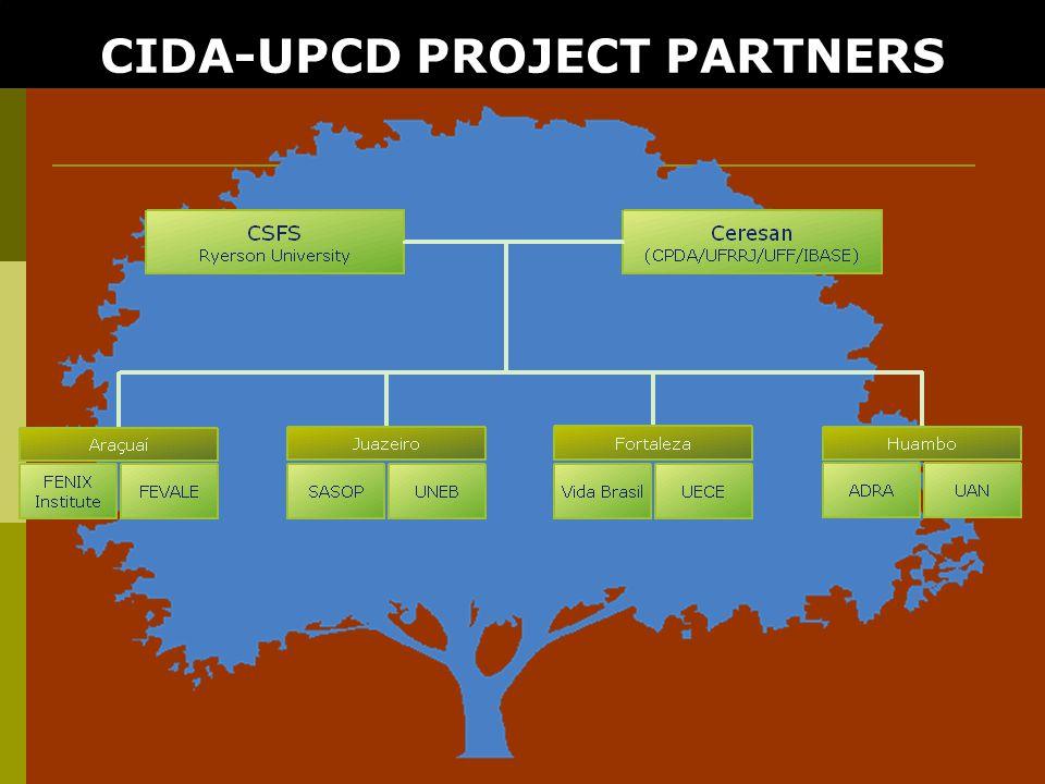 CIDA-UPCD PROJECT PARTNERS