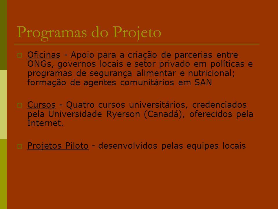 Programas do Projeto  Oficinas - Apoio para a criação de parcerias entre ONGs, governos locais e setor privado em políticas e programas de segurança