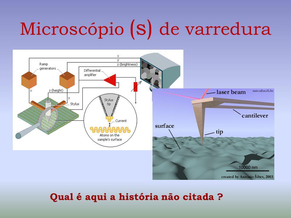 Microscópio (s) de varredura Qual é aqui a história não citada