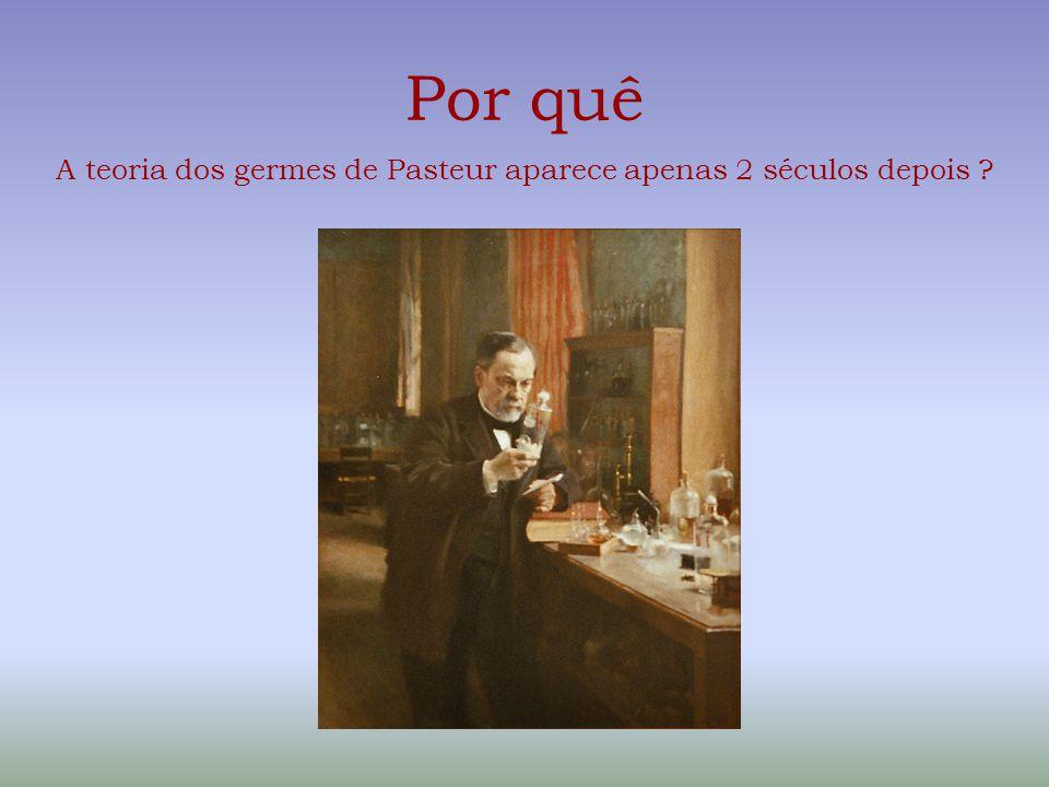 Por quê A teoria dos germes de Pasteur aparece apenas 2 séculos depois ?